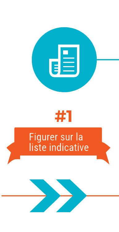 Étape 1 de la candidature des citadelles du vertige à l'Unesco : figurer sur la liste indicative de l'État français