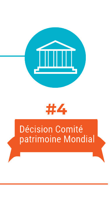 Étape 4 de la candidature des citadelles du vertige à l'Unesco : décision comité patrimoine mondial